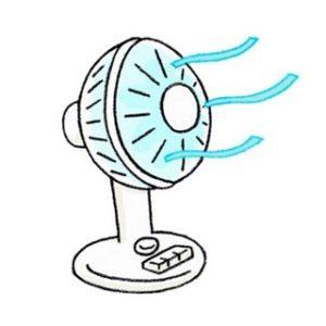 夏 エアコン 使わず 扇風機